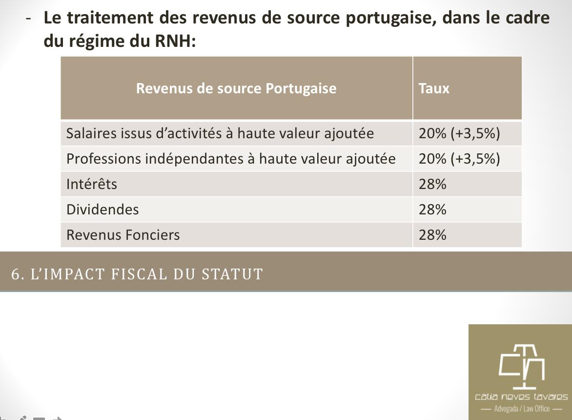 Imposition au Portugal