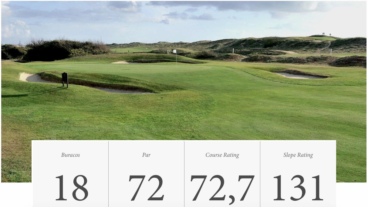 Estela Golfe clube